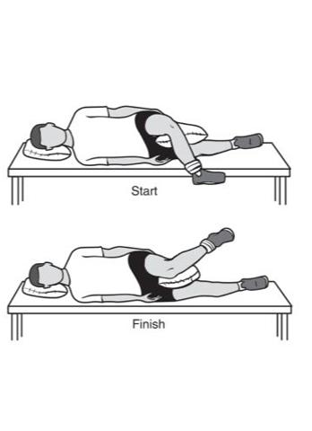 internal hip rotation - hip recovery exercise