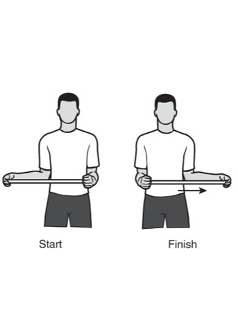 passive external rotation - shoulder recovery exercise